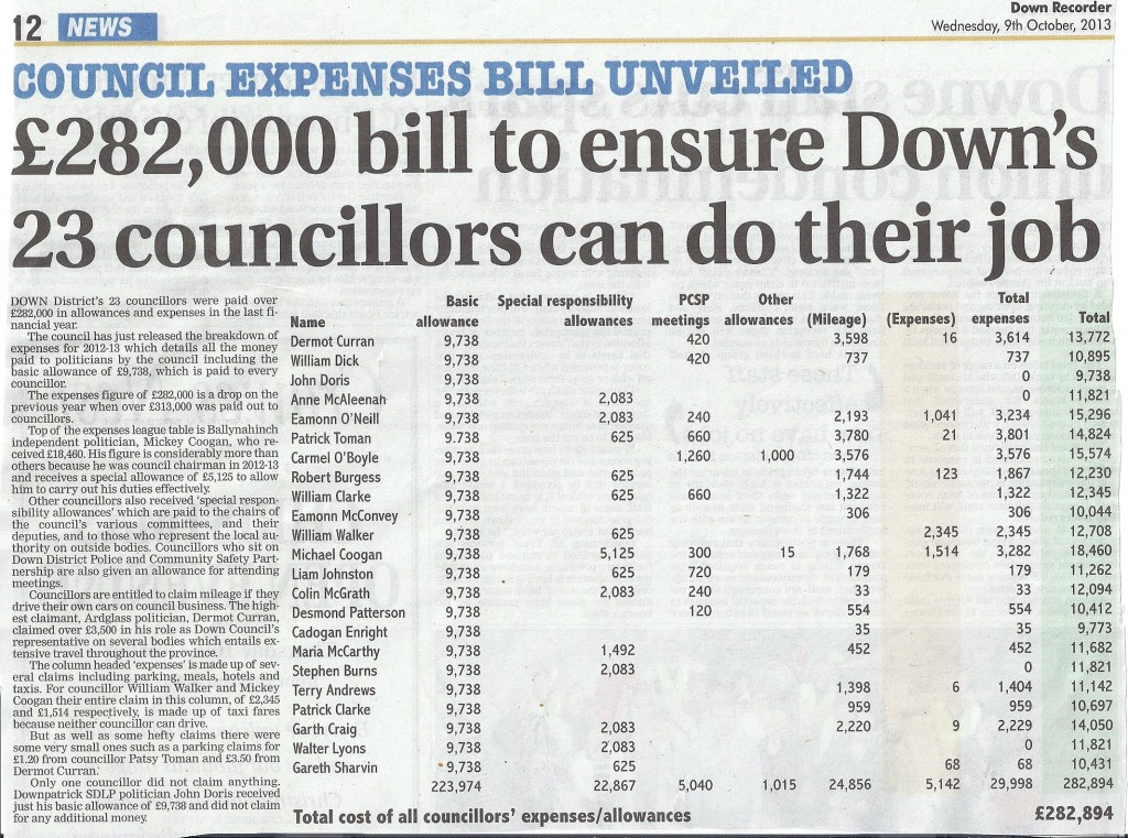 Cllr Enright has lowest level of expenses of any active councillor